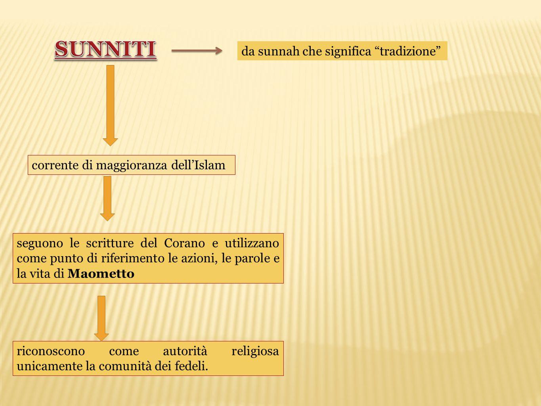 SUNNITI da sunnah che significa tradizione