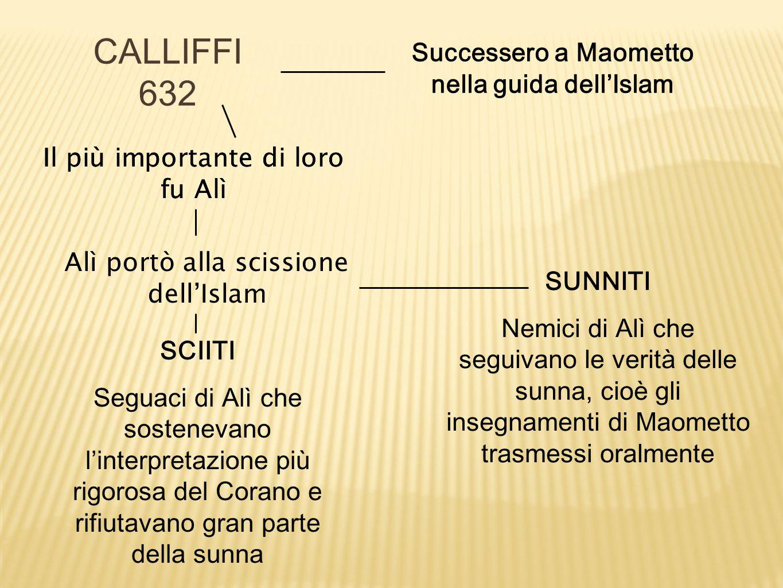 Successero a Maometto nella guida dell'Islam