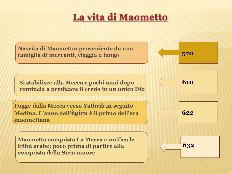 La vita di Maometto Nascita di Maometto; proveniente da una famiglia di mercanti, viaggia a lungo. 570.