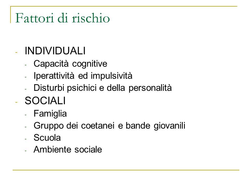 Fattori di rischio INDIVIDUALI SOCIALI Capacità cognitive