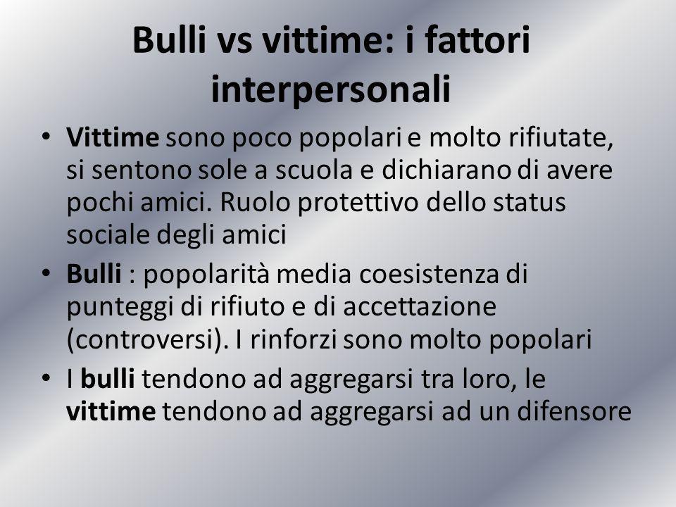 Bulli vs vittime: i fattori interpersonali