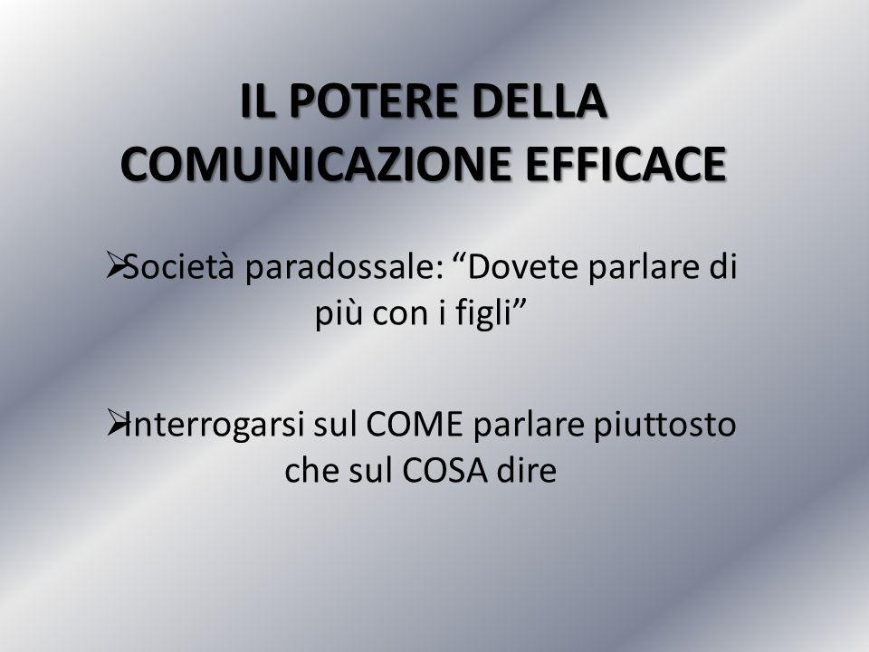 IL POTERE DELLA COMUNICAZIONE EFFICACE