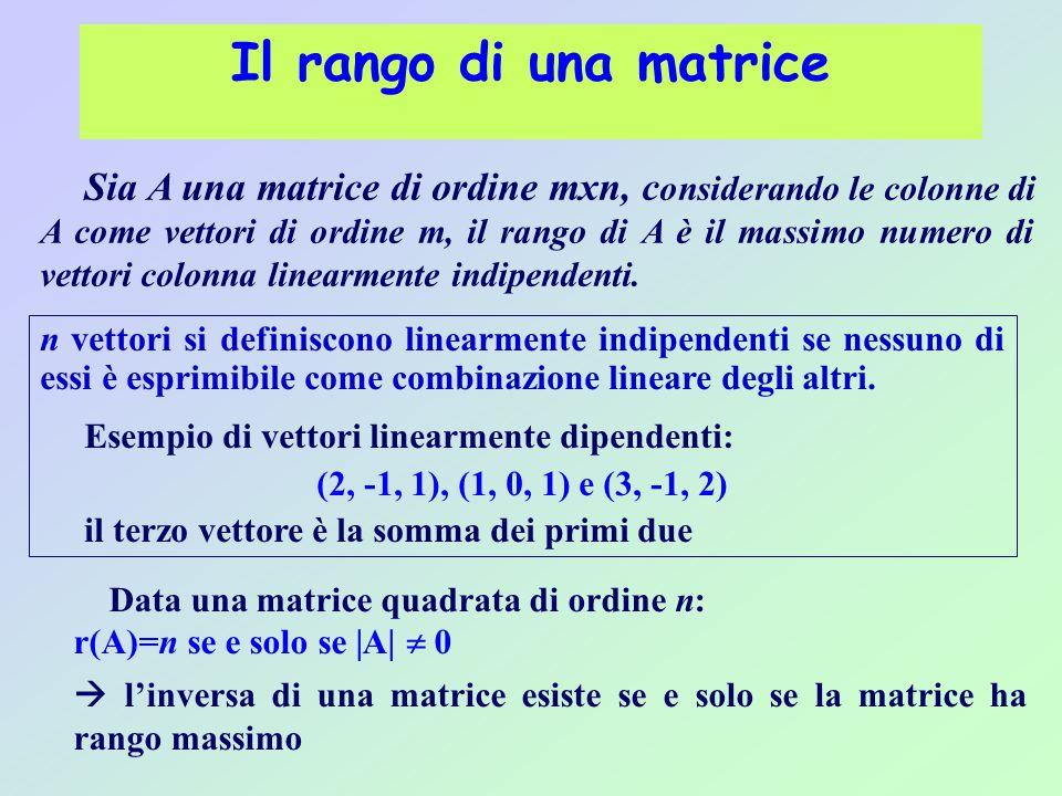 Il rango di una matrice