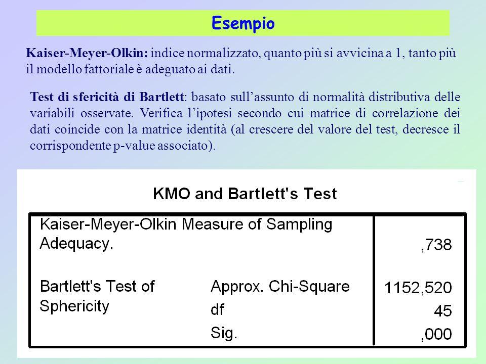 Esempio Kaiser-Meyer-Olkin: indice normalizzato, quanto più si avvicina a 1, tanto più il modello fattoriale è adeguato ai dati.