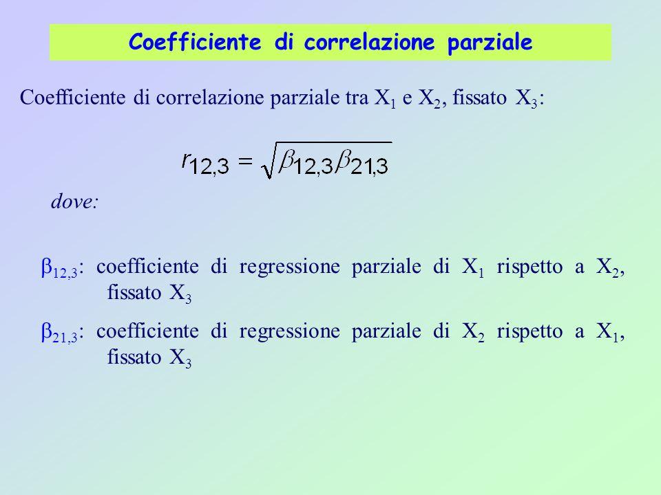 Coefficiente di correlazione parziale