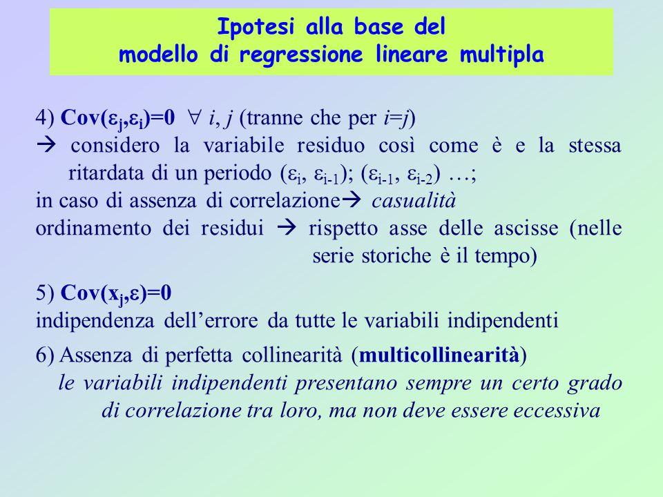 Ipotesi alla base del modello di regressione lineare multipla