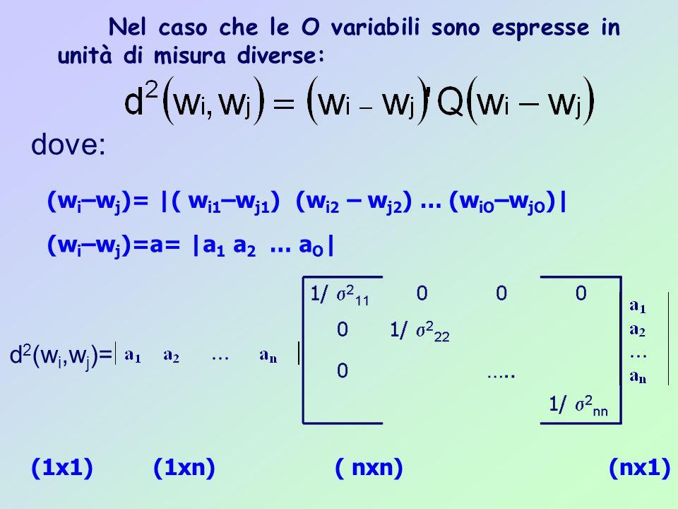 Nel caso che le O variabili sono espresse in unità di misura diverse: