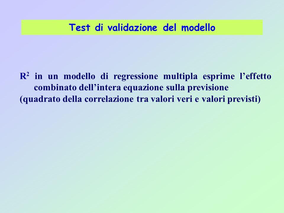 Test di validazione del modello