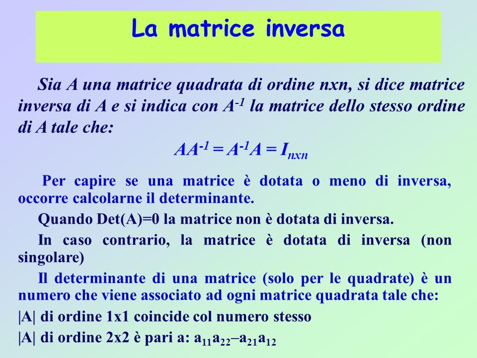 La matrice inversa AA-1 = A-1A = Inxn