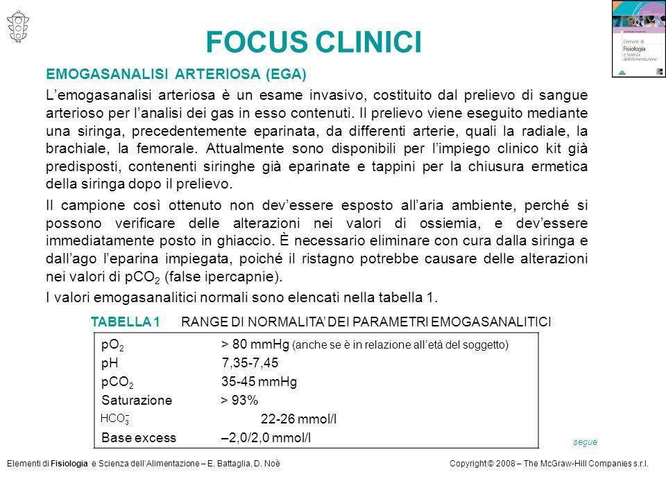 FOCUS CLINICI EMOGASANALISI ARTERIOSA (EGA)