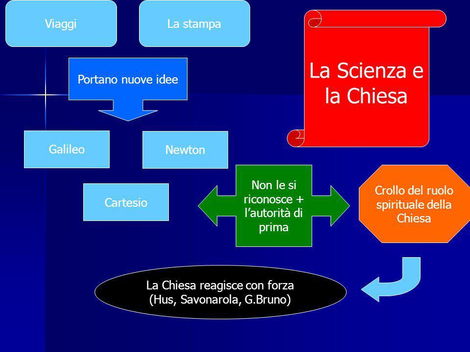 La Scienza e la Chiesa Viaggi La stampa Portano nuove idee Galileo