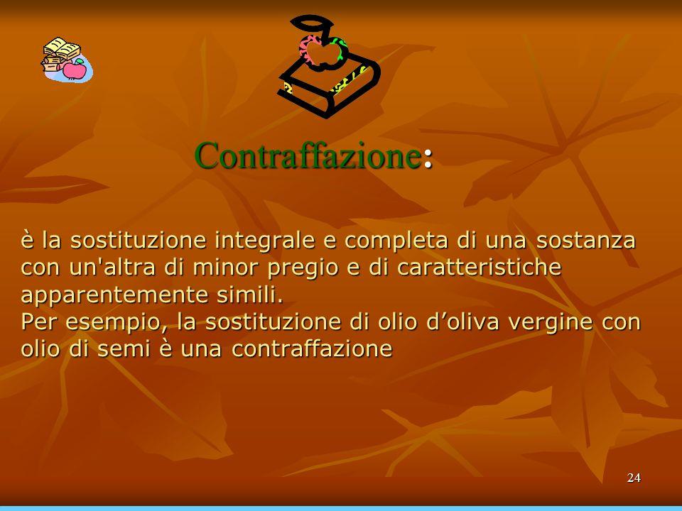Contraffazione: