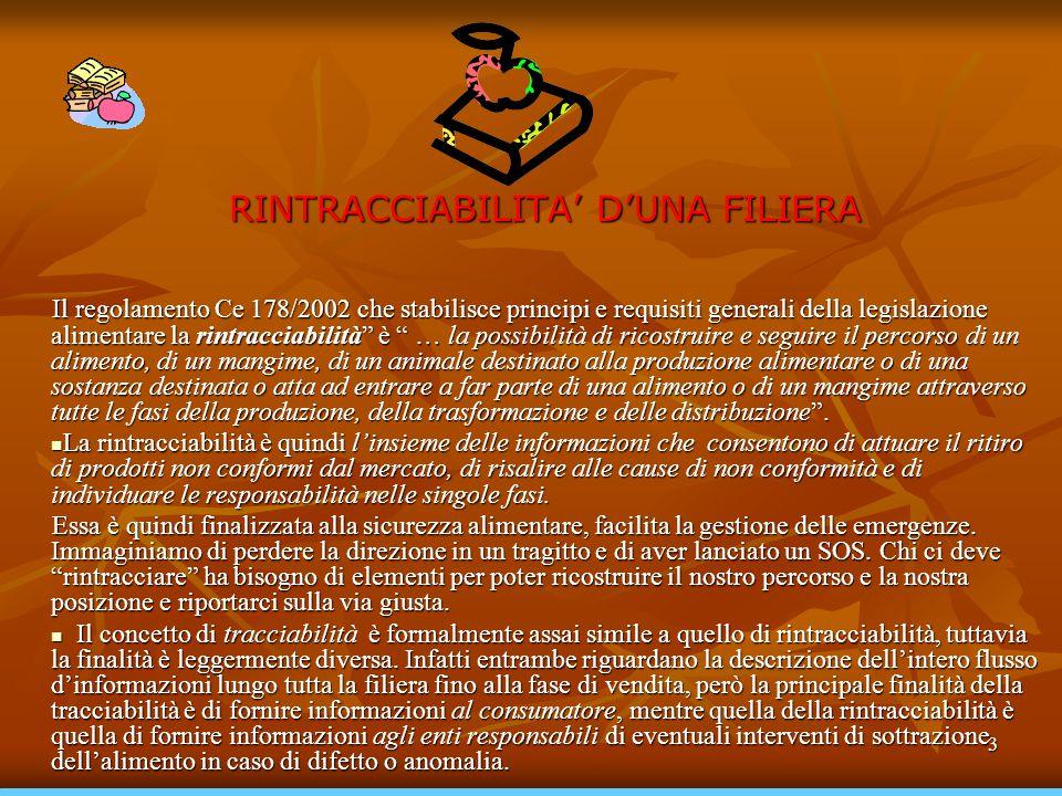 RINTRACCIABILITA' D'UNA FILIERA