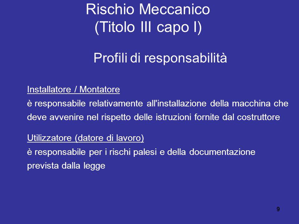 Rischio Meccanico (Titolo III capo I)