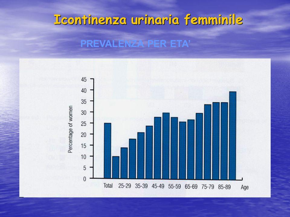 Icontinenza urinaria femminile