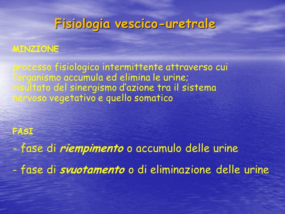 Fisiologia vescico-uretrale