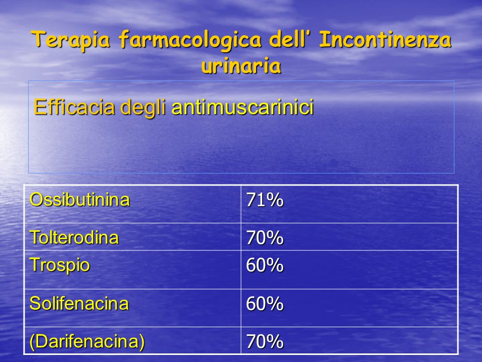 Terapia farmacologica dell' Incontinenza urinaria