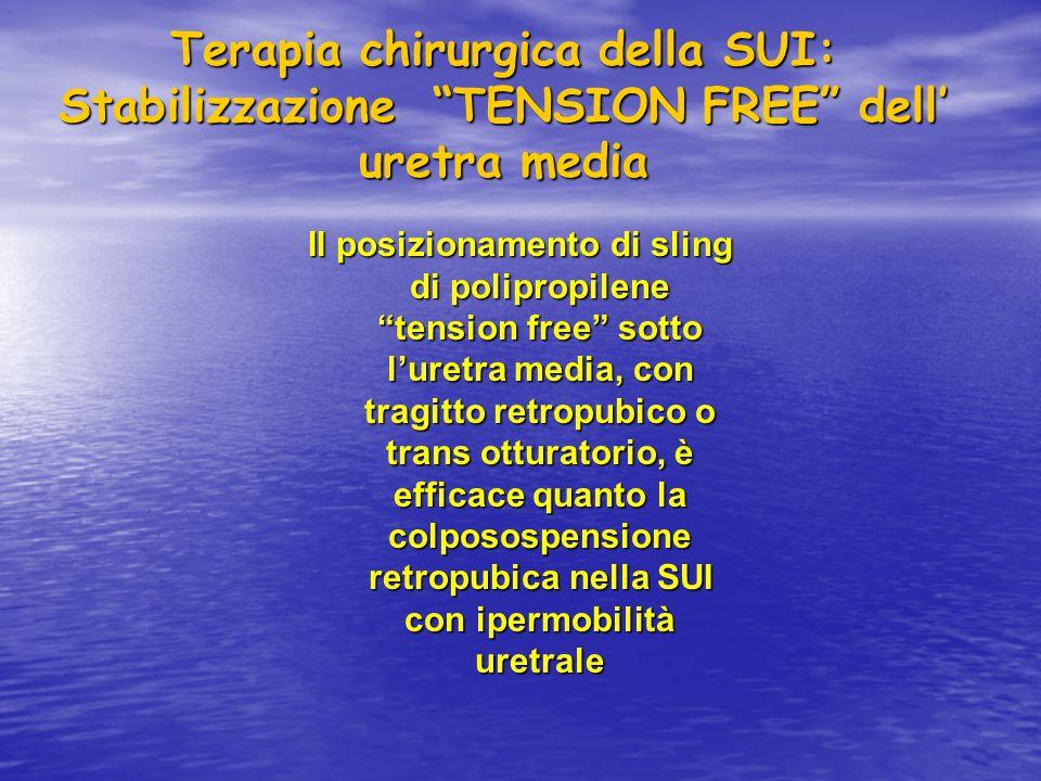Terapia chirurgica della SUI: Stabilizzazione TENSION FREE dell' uretra media