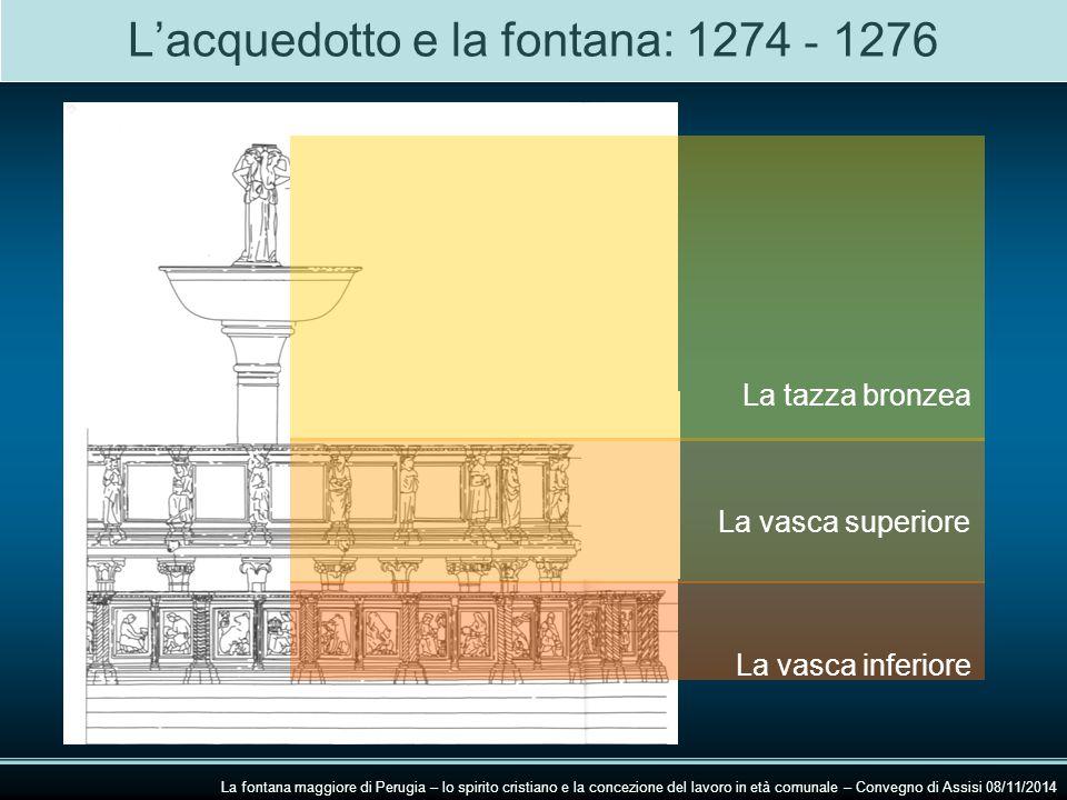 L'acquedotto e la fontana: 1274 - 1276