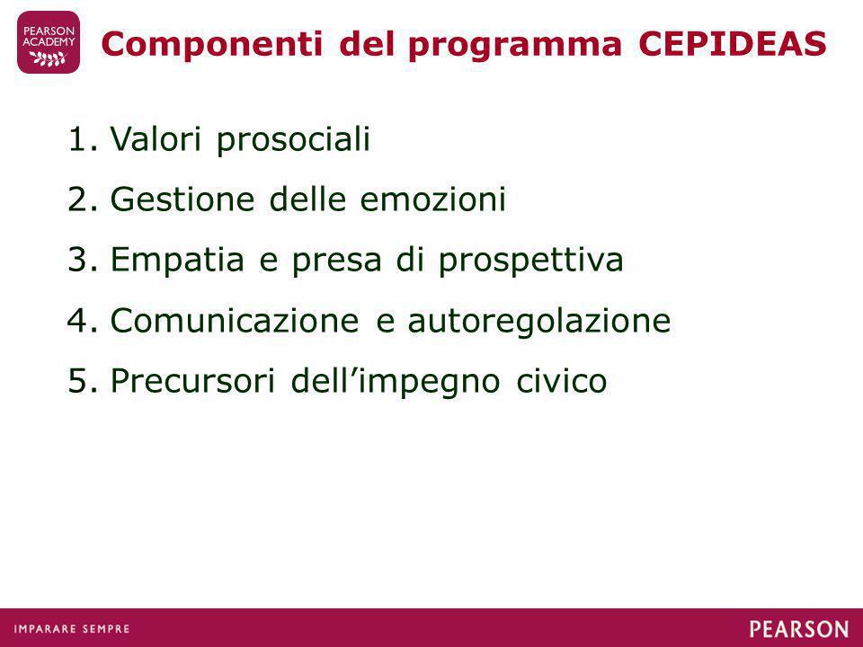 Componenti del programma CEPIDEAS