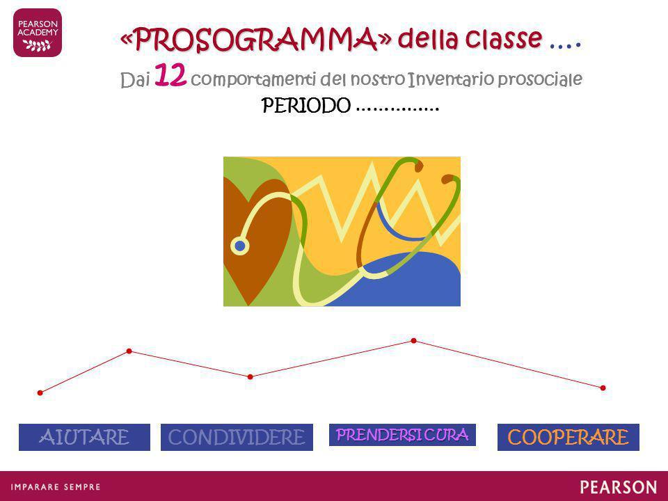«PROSOGRAMMA» della classe …