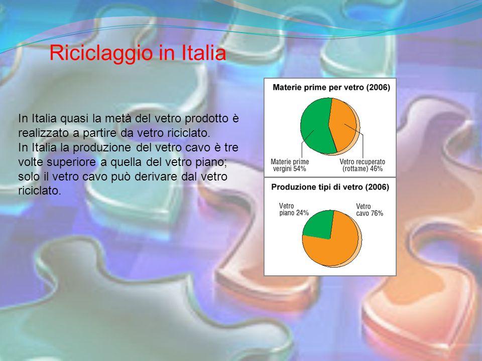 In Italia quasi la metà del vetro prodotto è realizzato a partire da vetro riciclato.