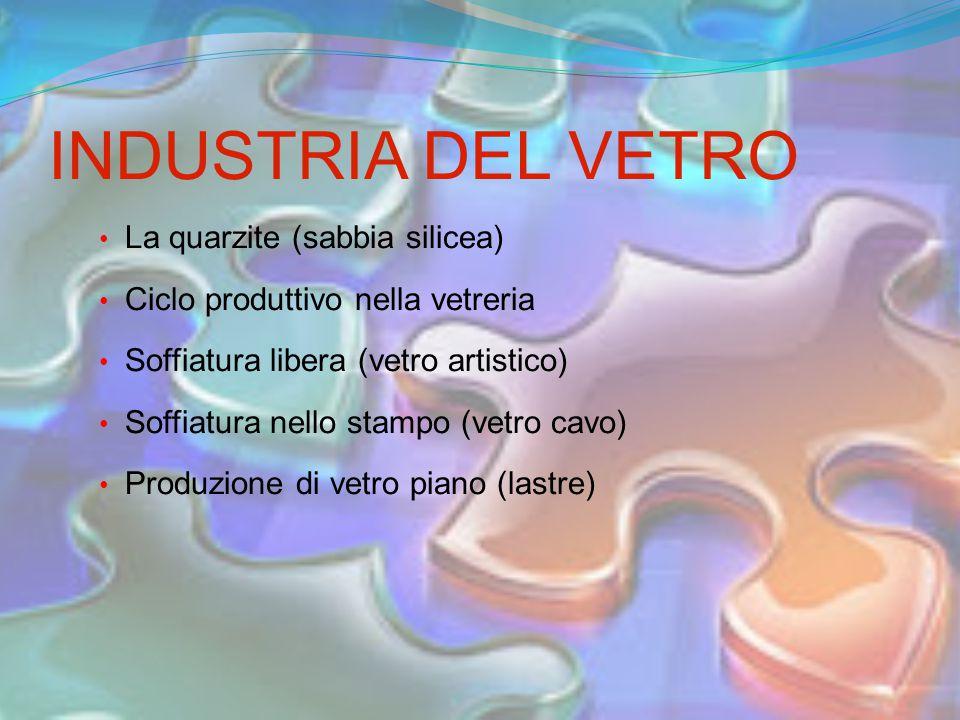 INDUSTRIA DEL VETRO La quarzite (sabbia silicea)