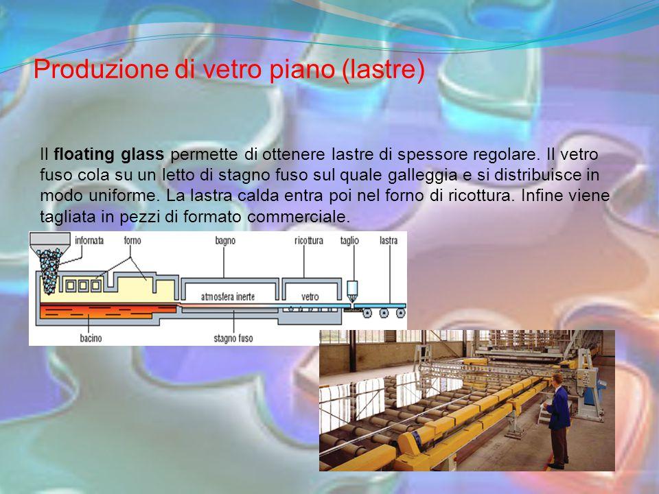 Produzione di vetro piano (lastre)