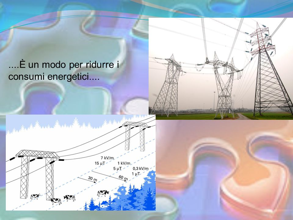 ....È un modo per ridurre i consumi energetici....