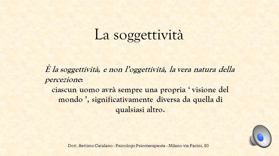 La soggettività È la soggettività, e non l'oggettività, la vera natura della percezione: