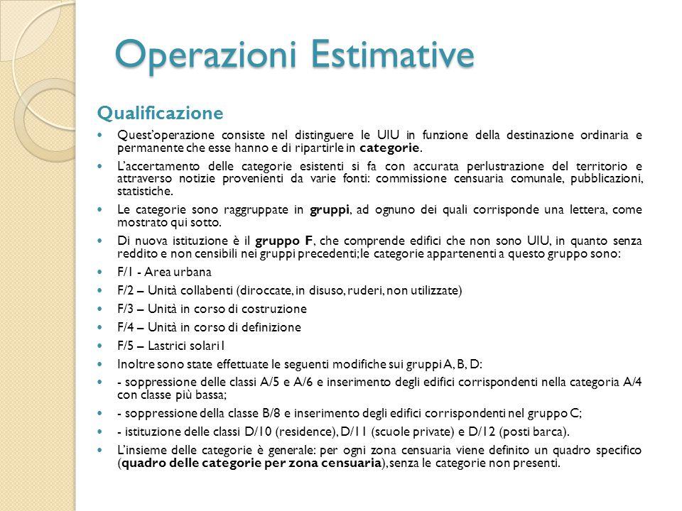 Operazioni Estimative