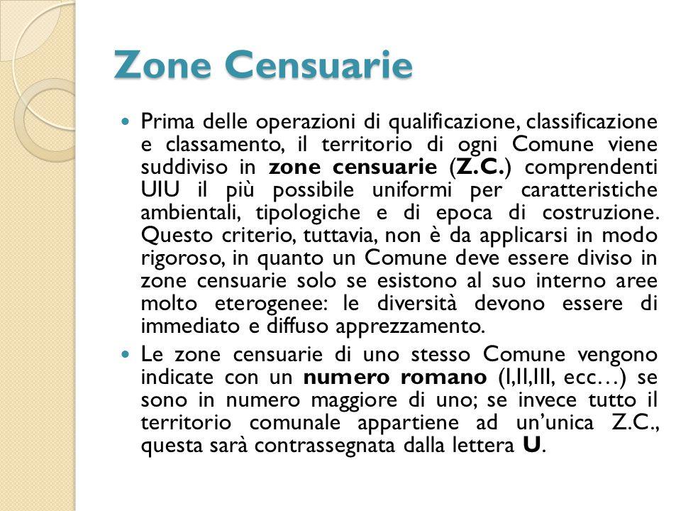 Zone Censuarie