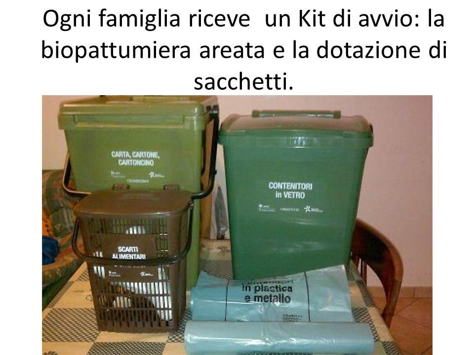 Ogni famiglia riceve un Kit di avvio: la biopattumiera areata e la dotazione di sacchetti.