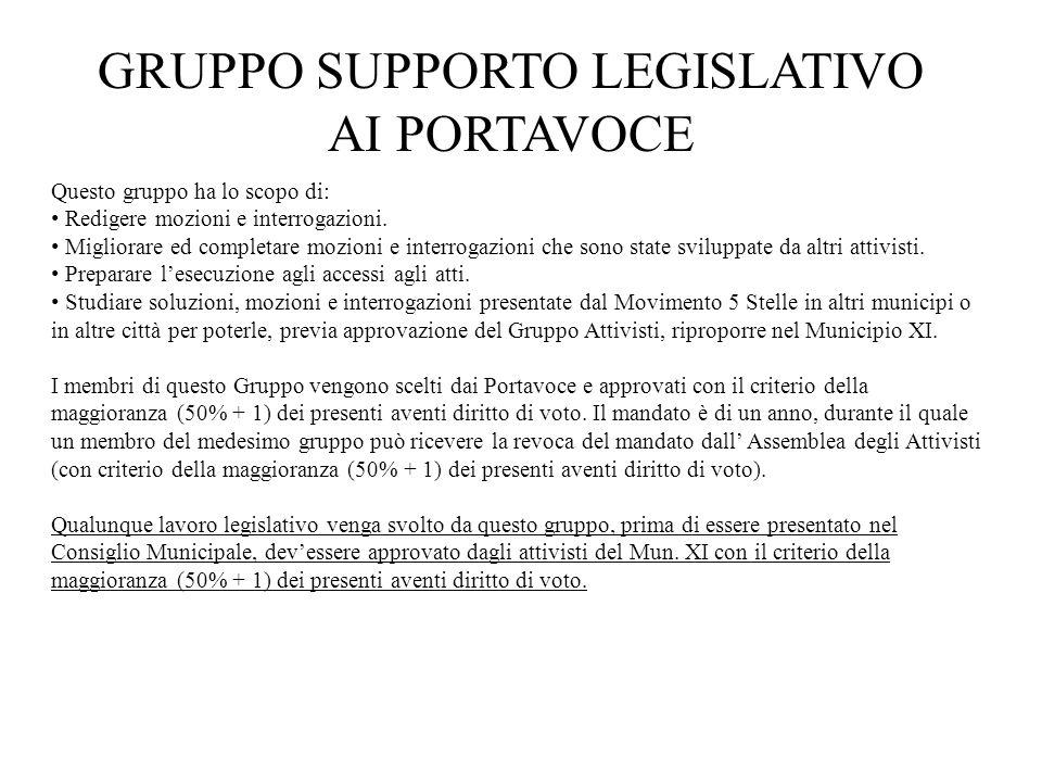 GRUPPO SUPPORTO LEGISLATIVO