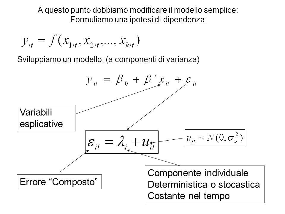 Componente individuale Deterministica o stocastica Costante nel tempo