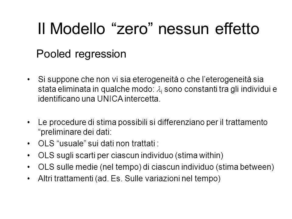 Il Modello zero nessun effetto