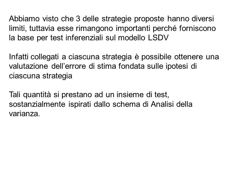 Abbiamo visto che 3 delle strategie proposte hanno diversi limiti, tuttavia esse rimangono importanti perché forniscono la base per test inferenziali sul modello LSDV