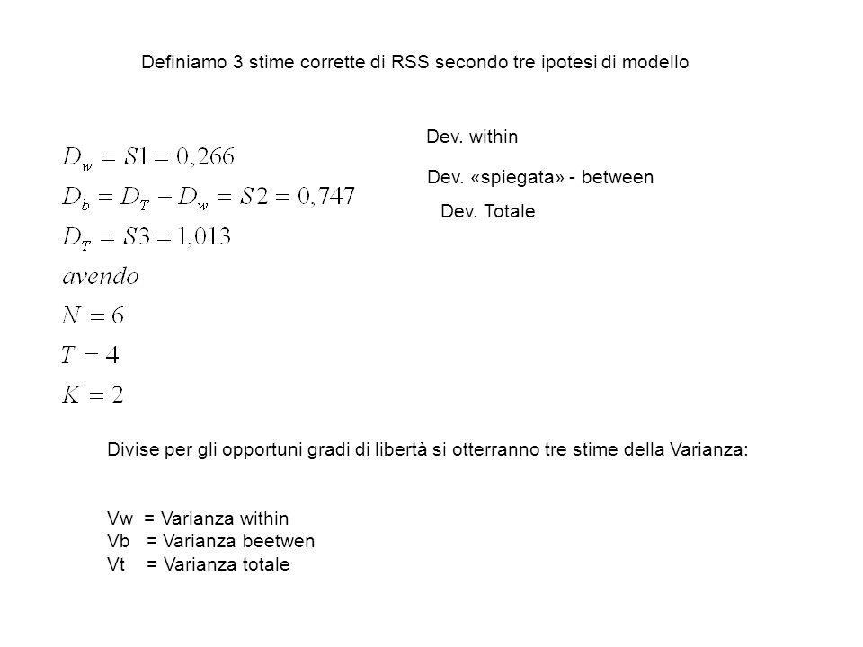 Definiamo 3 stime corrette di RSS secondo tre ipotesi di modello