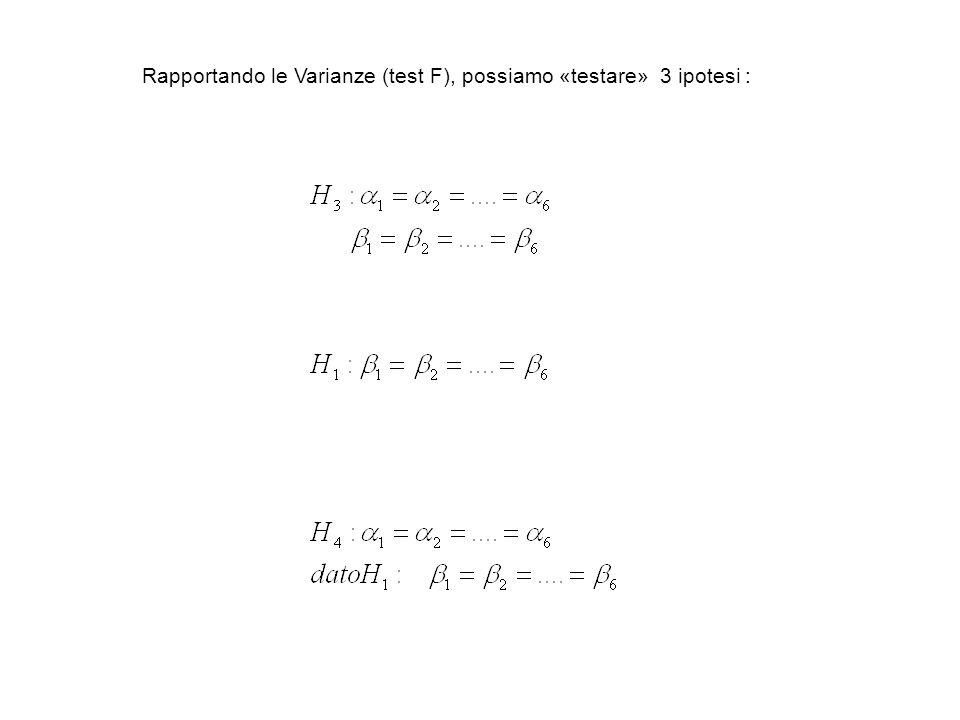 Rapportando le Varianze (test F), possiamo «testare» 3 ipotesi :