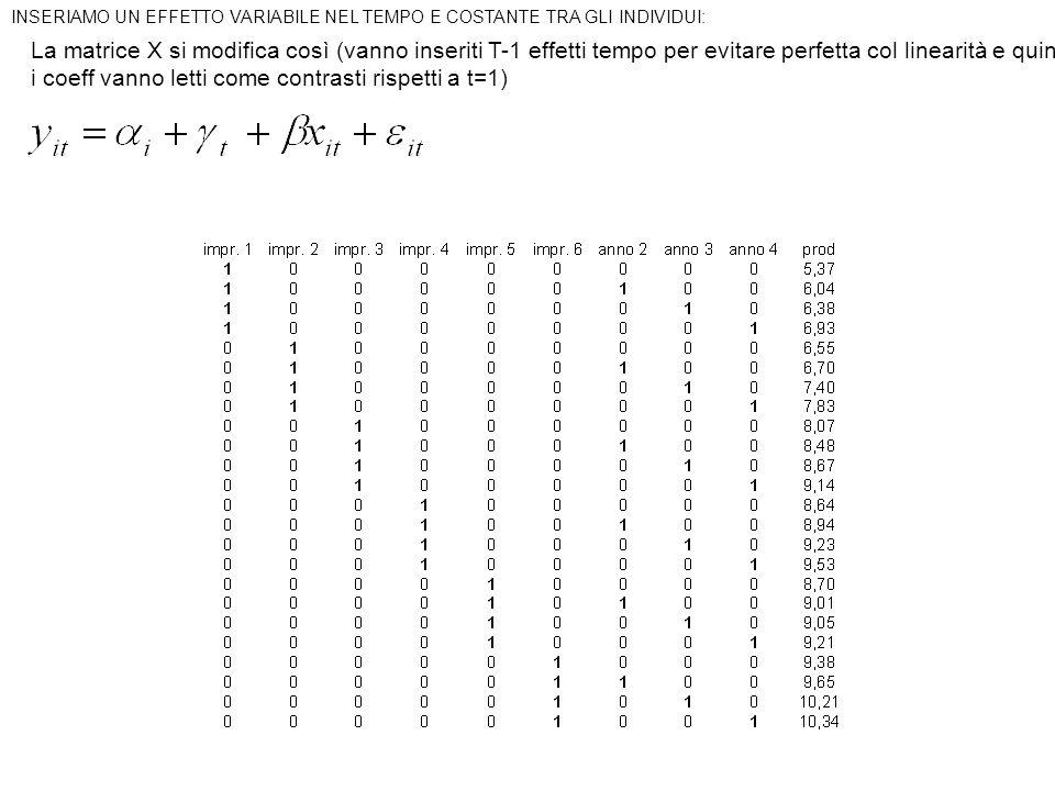 i coeff vanno letti come contrasti rispetti a t=1)