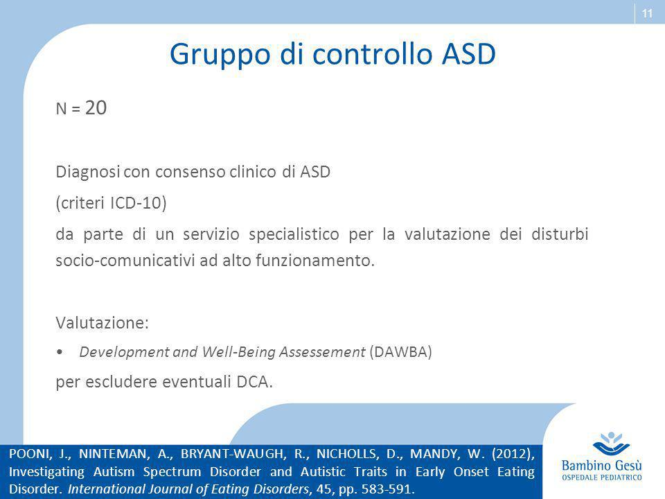 Gruppo di controllo ASD