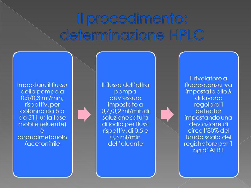 Il procedimento: determinazione HPLC