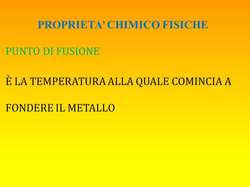 PROPRIETA' CHIMICO FISICHE