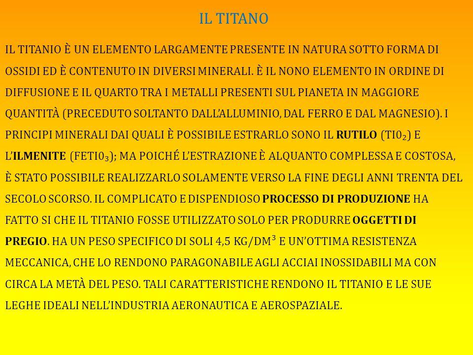 IL TITANO