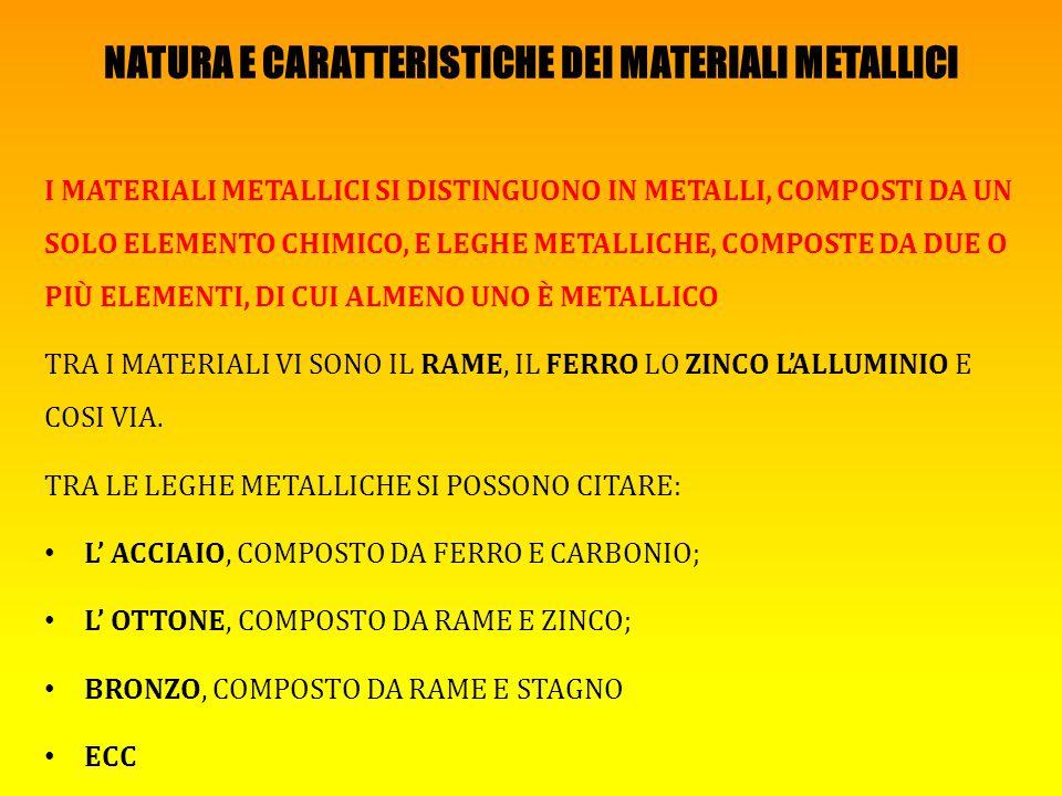 NATURA E CARATTERISTICHE DEI MATERIALI METALLICI