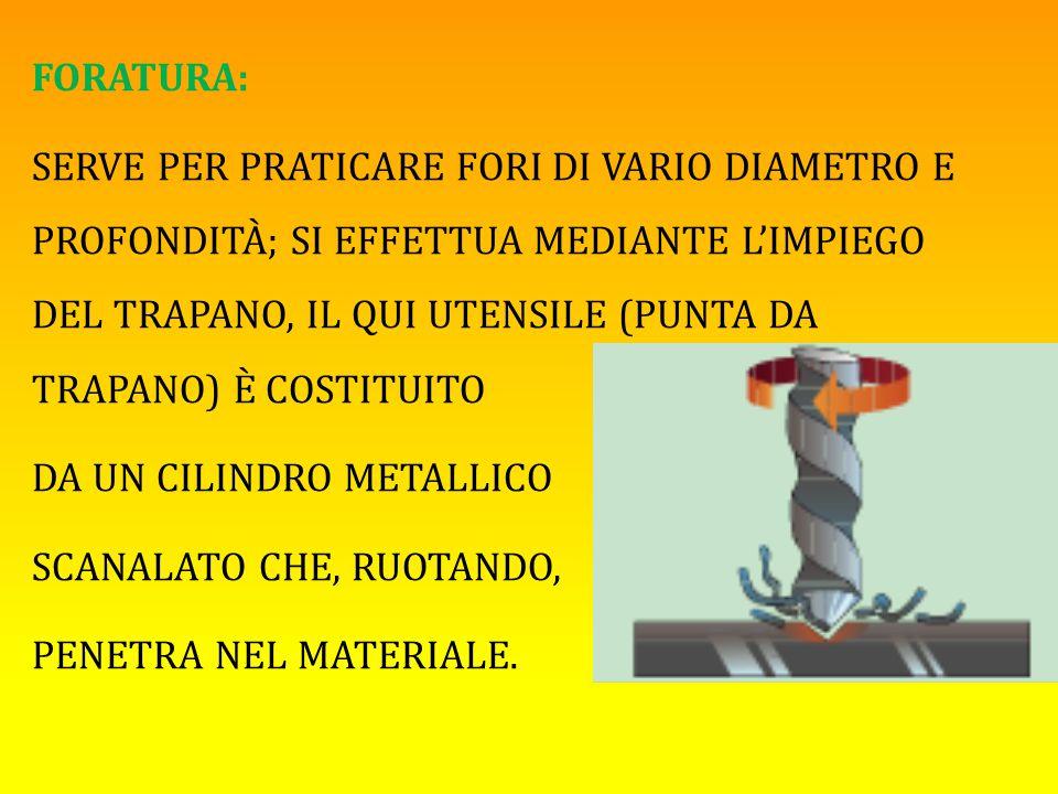 FORATURA: