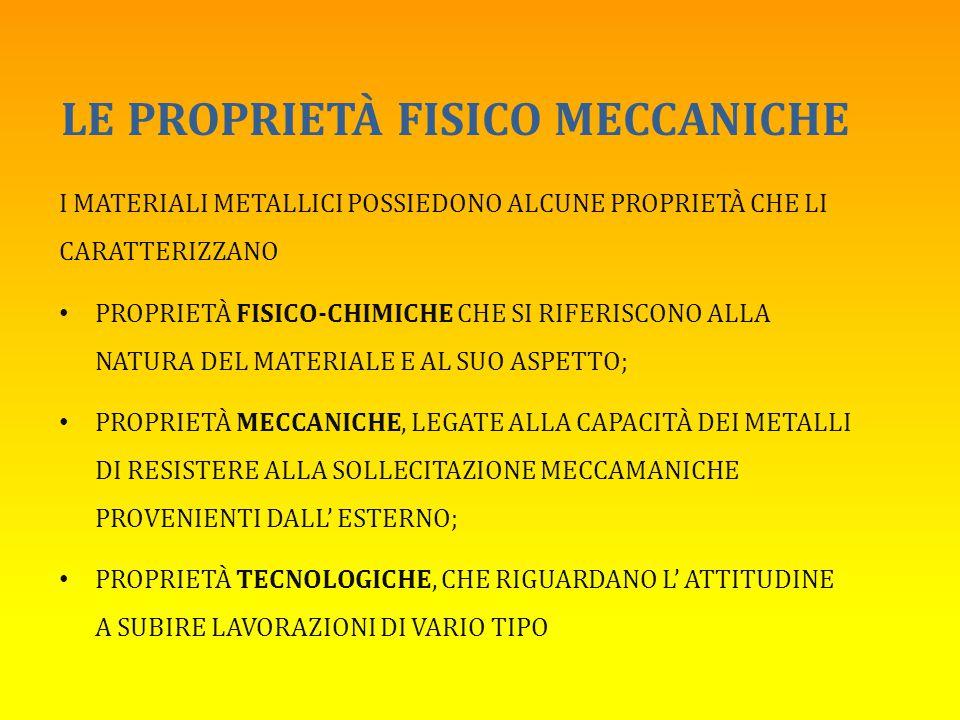 LE PROPRIETÀ FISICO MECCANICHE