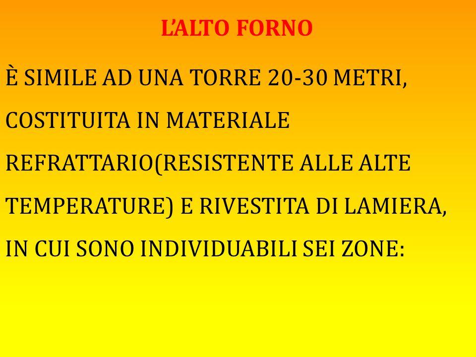 L'ALTO FORNO