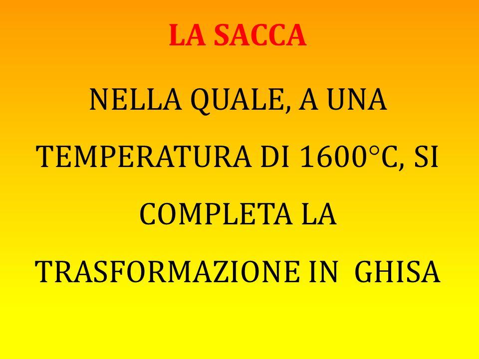 LA SACCA NELLA QUALE, A UNA TEMPERATURA DI 1600°C, SI COMPLETA LA TRASFORMAZIONE IN GHISA