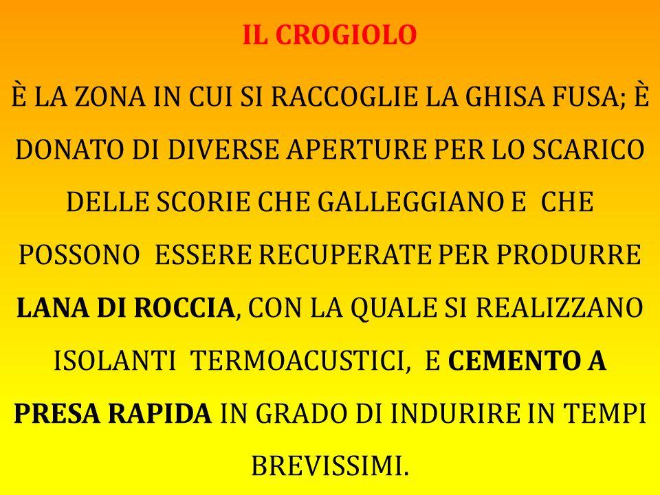 IL CROGIOLO